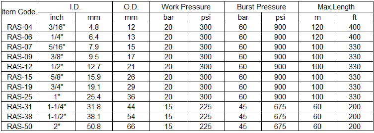 specification of air hose smooth surface